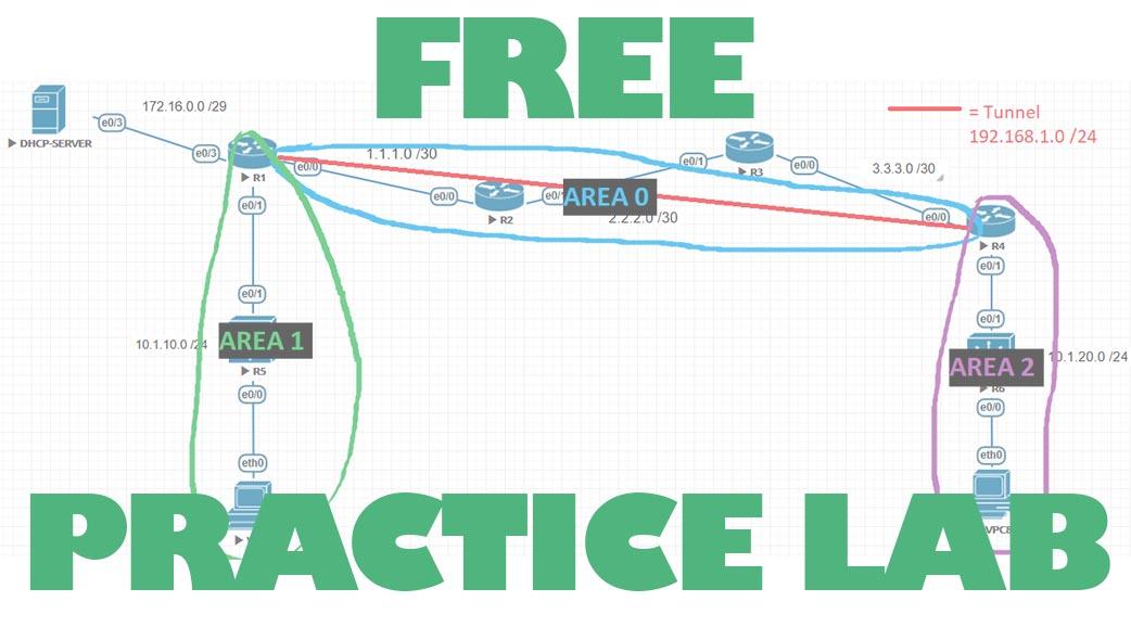 free-practice-lab-ccna-ccnp-lead-magnet
